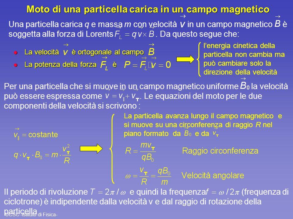 UCSC -Istituto di Fisica- Moto di una particella carica in un campo magnetico Una particella carica q e massa m con velocità in un campo magnetico è s