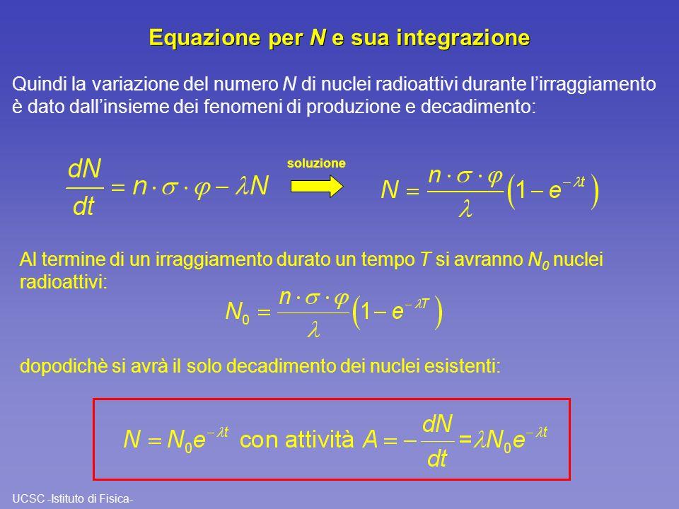 UCSC -Istituto di Fisica- Equazione per N e sua integrazione Al termine di un irraggiamento durato un tempo T si avranno N 0 nuclei radioattivi: soluz