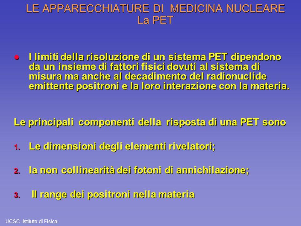 UCSC -Istituto di Fisica- LE APPARECCHIATURE DI MEDICINA NUCLEARE La PET l I limiti della risoluzione di un sistema PET dipendono da un insieme di fat