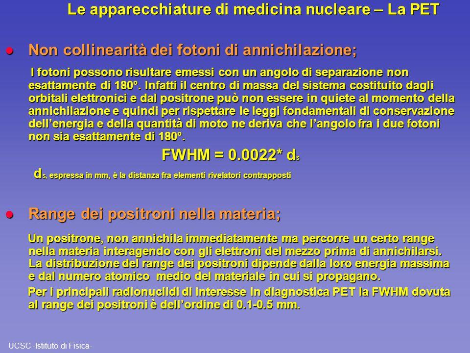 UCSC -Istituto di Fisica- Le apparecchiature di medicina nucleare – La PET l Non collinearità dei fotoni di annichilazione; I fotoni possono risultare