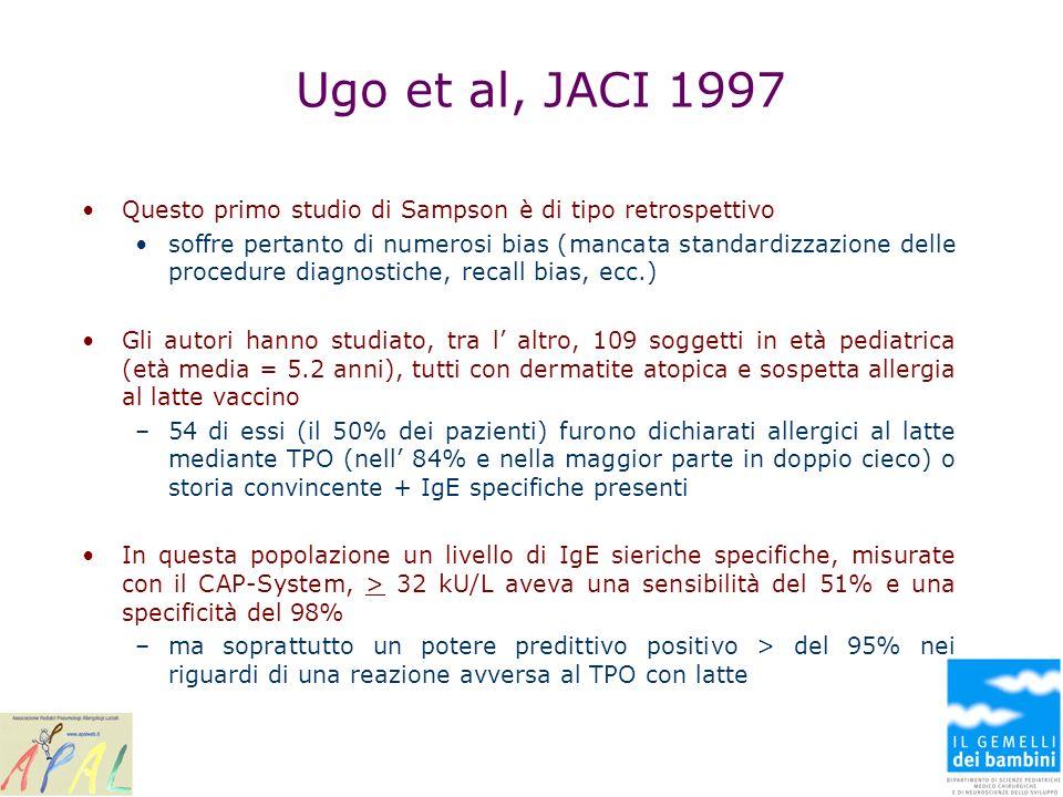 Ugo et al, JACI 1997 Questo primo studio di Sampson è di tipo retrospettivo soffre pertanto di numerosi bias (mancata standardizzazione delle procedur