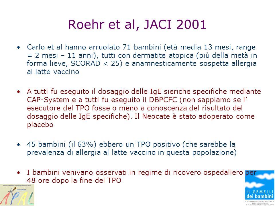 Roehr et al, JACI 2001 Carlo et al hanno arruolato 71 bambini (età media 13 mesi, range = 2 mesi – 11 anni), tutti con dermatite atopica (più della me