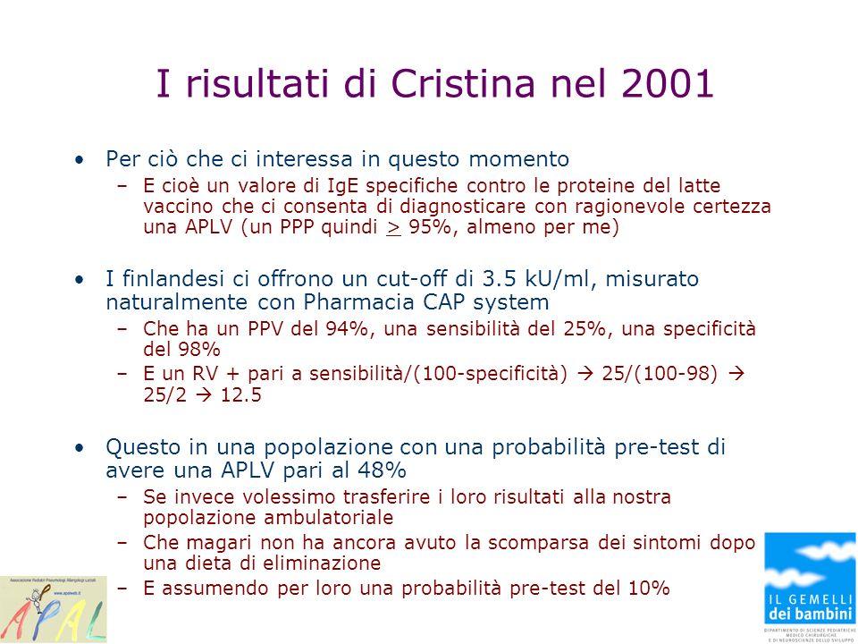 I risultati di Cristina nel 2001 Per ciò che ci interessa in questo momento –E cioè un valore di IgE specifiche contro le proteine del latte vaccino c