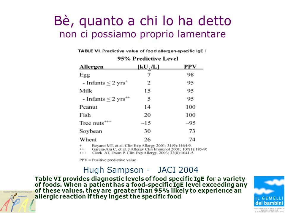 Bè, quanto a chi lo ha detto non ci possiamo proprio lamentare Hugh Sampson - JACI 2004 Table VI provides diagnostic levels of food specific IgE for a