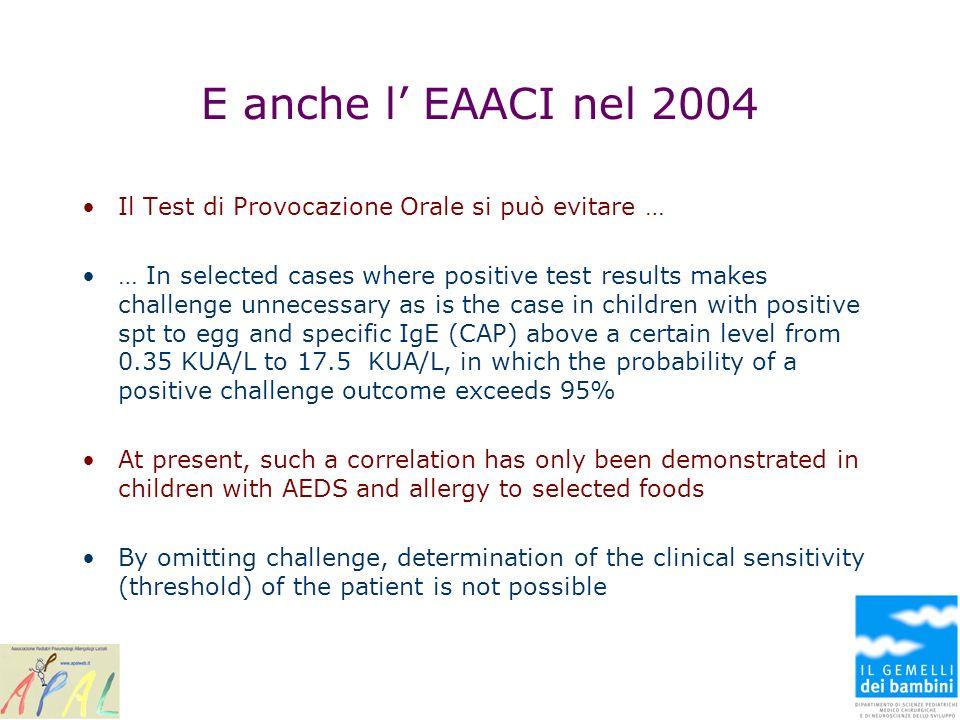 E anche l EAACI nel 2004 Il Test di Provocazione Orale si può evitare … … In selected cases where positive test results makes challenge unnecessary as