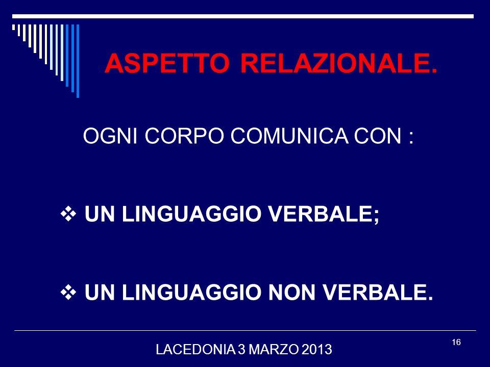 16 ASPETTO RELAZIONALE. OGNI CORPO COMUNICA CON : UN LINGUAGGIO VERBALE; UN LINGUAGGIO NON VERBALE. LACEDONIA 3 MARZO 2013