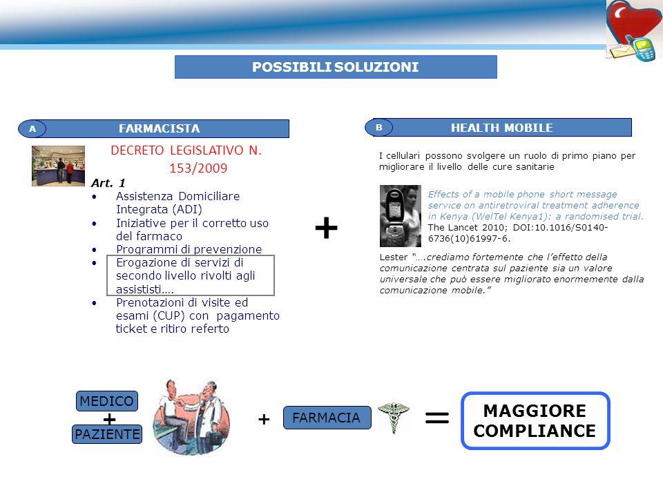 FARMACISTA DECRETO LEGISLATIVO N. 153/2009 Art. 1 Assistenza Domiciliare Integrata (ADI) Iniziative per il corretto uso del farmaco Programmi di preve