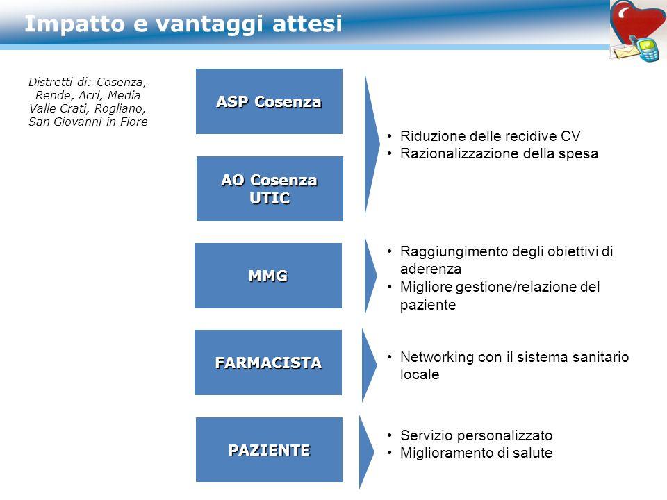 Impatto e vantaggi attesi Servizio personalizzato Miglioramento di salute Raggiungimento degli obiettivi di aderenza Migliore gestione/relazione del p