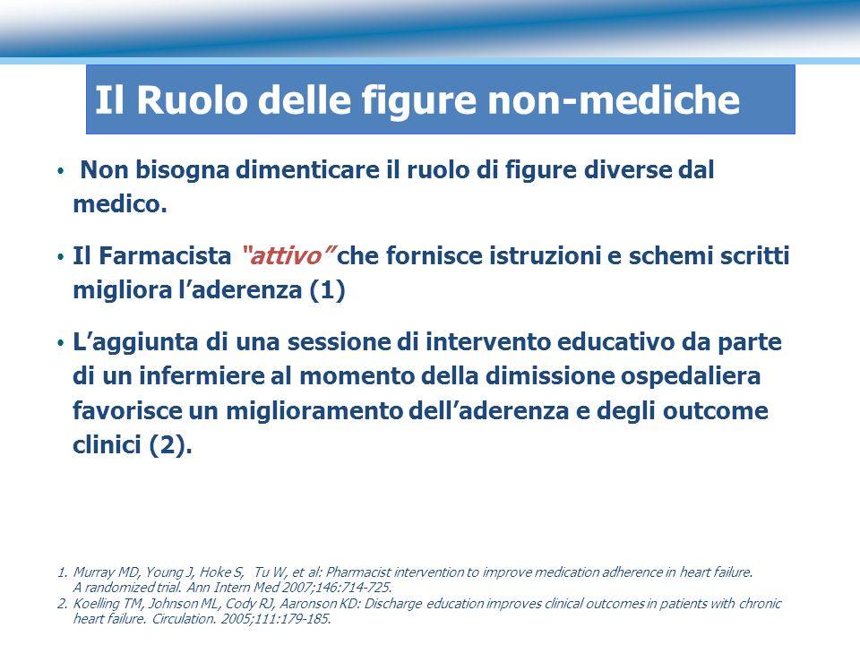 Il Ruolo delle figure non-mediche Non bisogna dimenticare il ruolo di figure diverse dal medico. Il Farmacista attivo che fornisce istruzioni e schemi