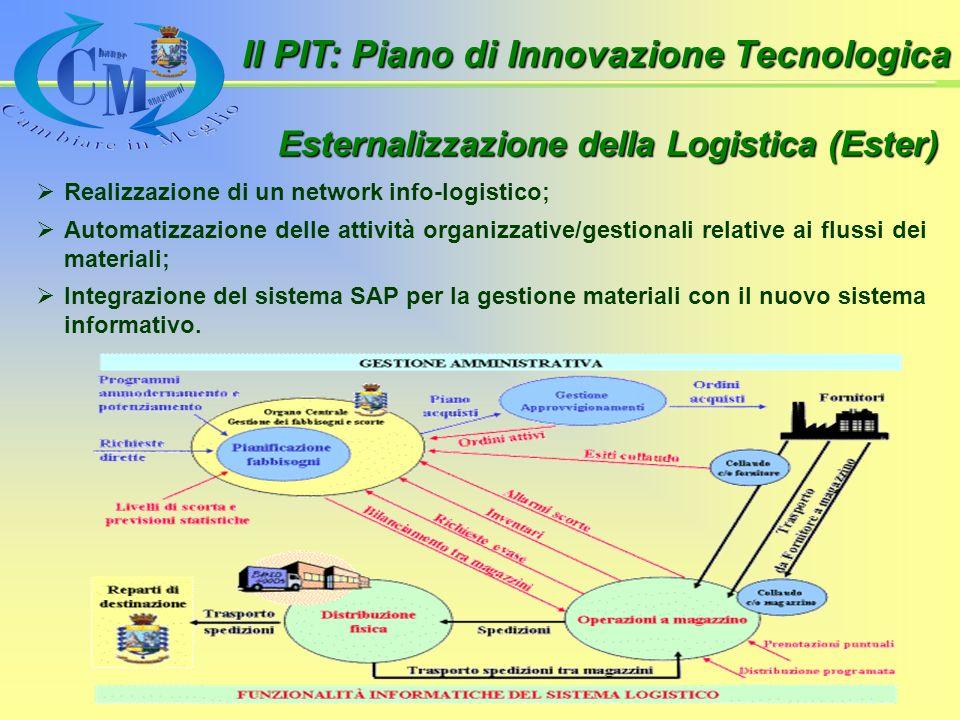 Realizzazione di un network info-logistico; Automatizzazione delle attività organizzative/gestionali relative ai flussi dei materiali; Integrazione del sistema SAP per la gestione materiali con il nuovo sistema informativo.