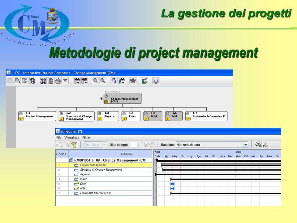 La gestione dei progetti Metodologie di project management