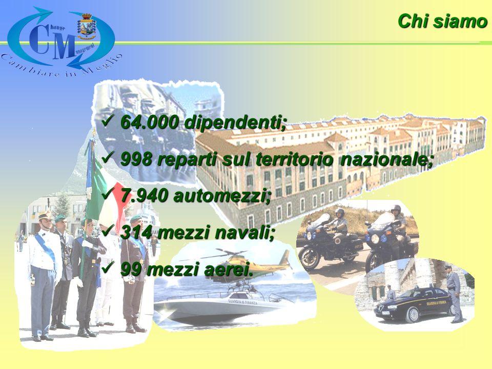 Chi siamo 64.000 dipendenti; 998 reparti sul territorio nazionale; 7.940 automezzi; 314 mezzi navali; 99 mezzi aerei.