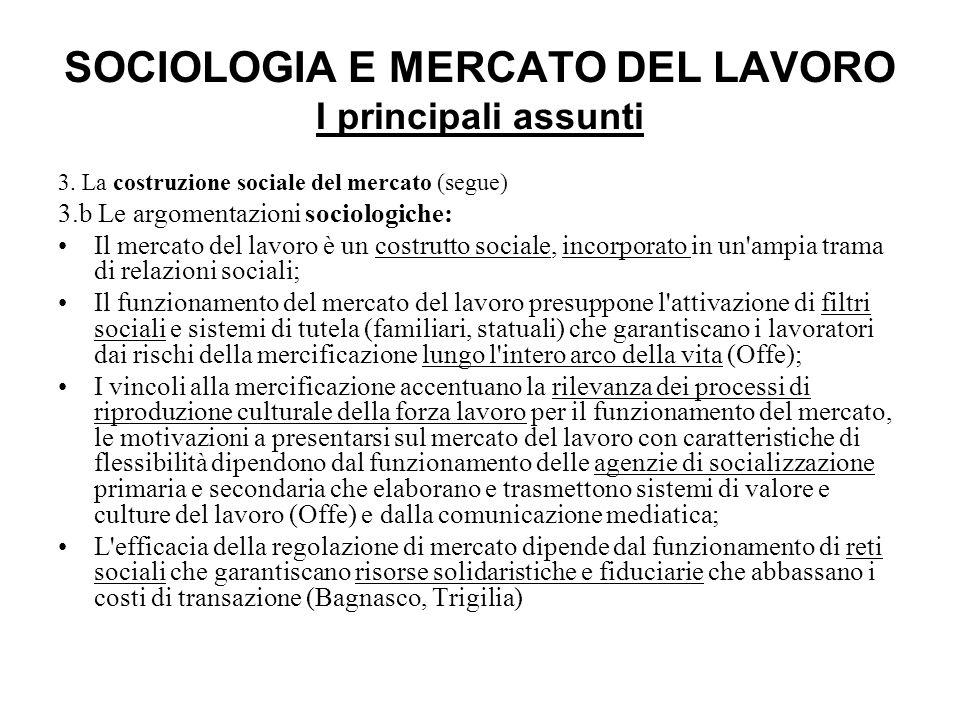 SOCIOLOGIA E MERCATO DEL LAVORO I principali assunti 3. La costruzione sociale del mercato (segue) 3.b Le argomentazioni sociologiche: Il mercato del
