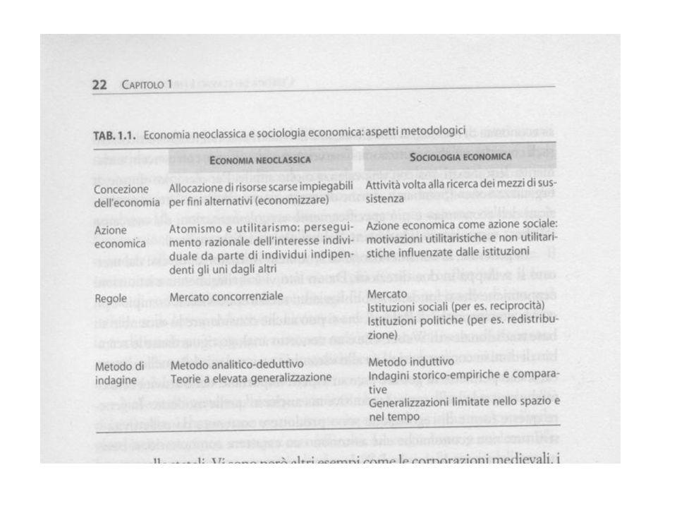 SOCIOLOGIA E MERCATO DEL LAVORO I principali assunti 2.