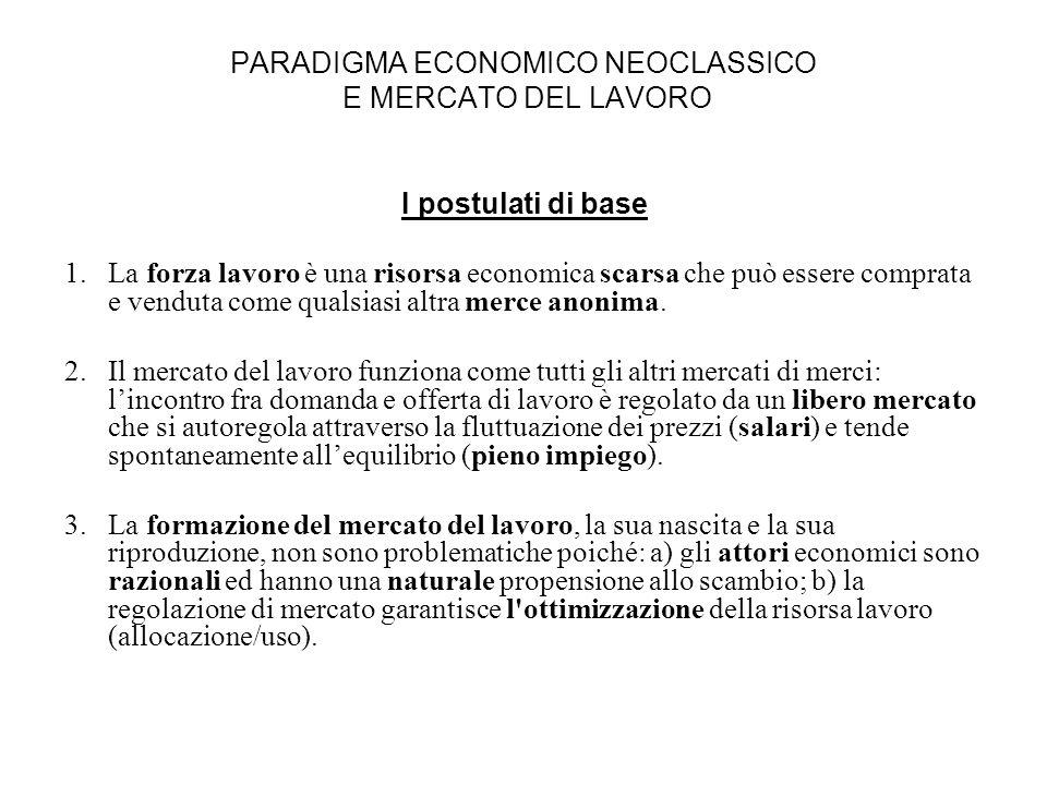 PARADIGMA ECONOMICO NEOCLASSICO E MERCATO DEL LAVORO I postulati di base 1.La forza lavoro è una risorsa economica scarsa che può essere comprata e ve