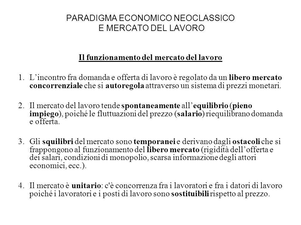 PARADIGMA ECONOMICO NEOCLASSICO E MERCATO DEL LAVORO Il funzionamento del mercato del lavoro 1.Lincontro fra domanda e offerta di lavoro è regolato da