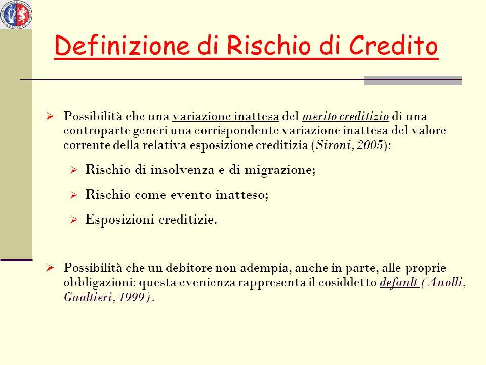 Definizione di Rischio di Credito Possibilità che una variazione inattesa del merito creditizio di una controparte generi una corrispondente variazion