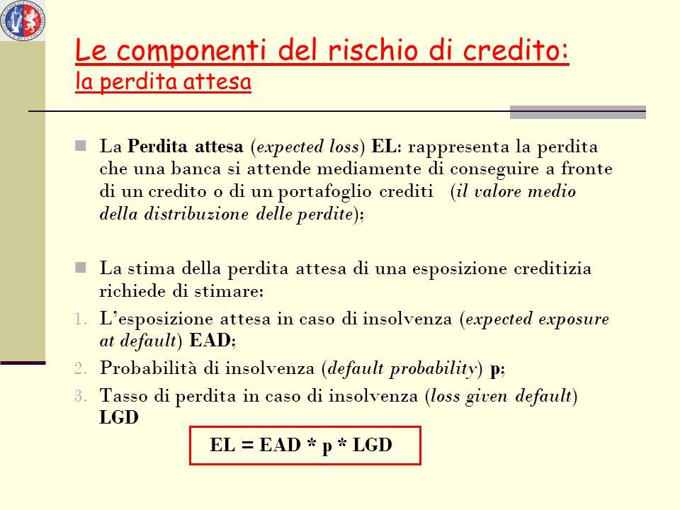 Le componenti del rischio di credito: la perdita attesa La Perdita attesa (expected loss) EL: rappresenta la perdita che una banca si attende mediamen