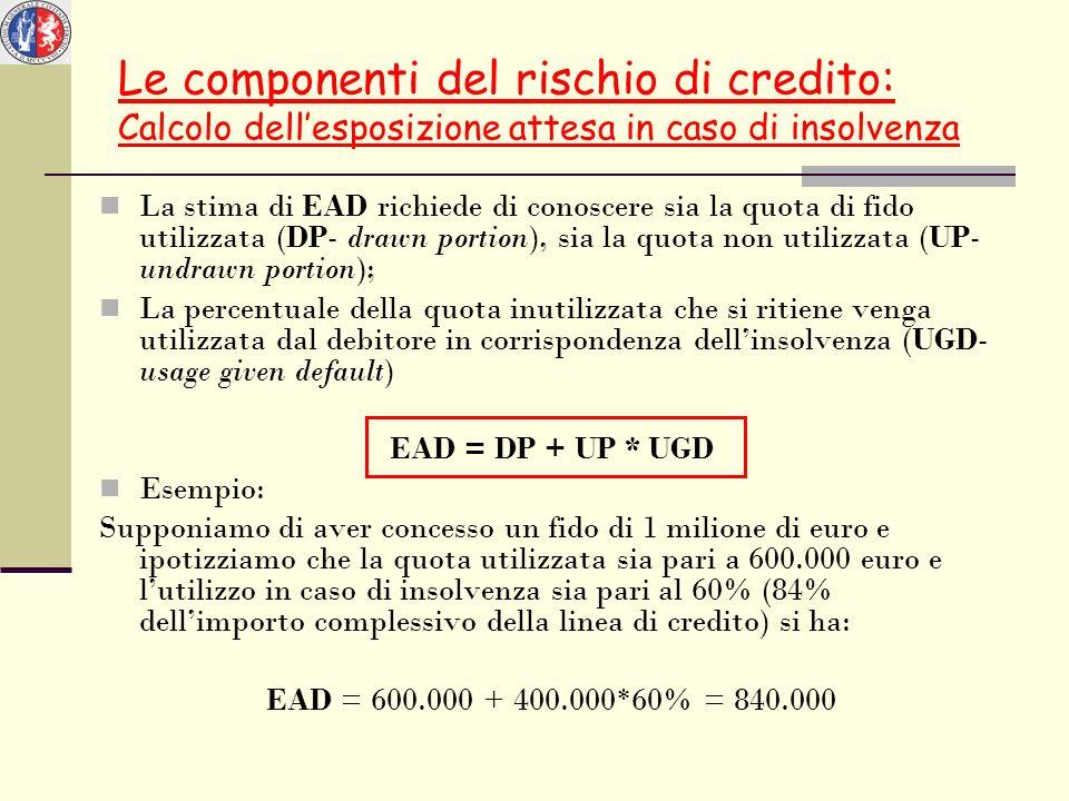 Le componenti del rischio di credito: Calcolo dellesposizione attesa in caso di insolvenza La stima di EAD richiede di conoscere sia la quota di fido