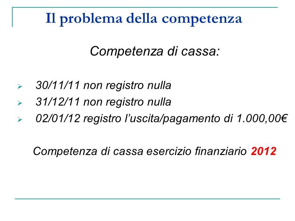 Il problema della competenza Competenza di cassa: 30/11/11 non registro nulla 31/12/11 non registro nulla 02/01/12 registro luscita/pagamento di 1.000,00 Competenza di cassa esercizio finanziario 2012