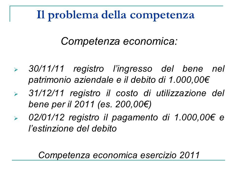 Il problema della competenza Competenza economica: 30/11/11 registro lingresso del bene nel patrimonio aziendale e il debito di 1.000,00 31/12/11 registro il costo di utilizzazione del bene per il 2011 (es.