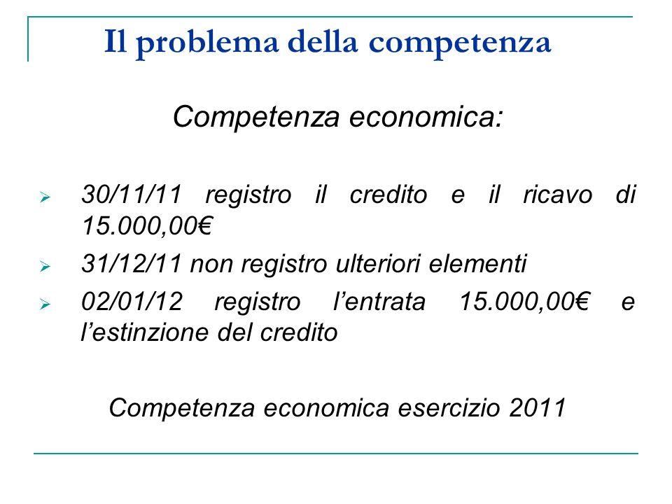 Il problema della competenza Competenza economica: 30/11/11 registro il credito e il ricavo di 15.000,00 31/12/11 non registro ulteriori elementi 02/01/12 registro lentrata 15.000,00 e lestinzione del credito Competenza economica esercizio 2011