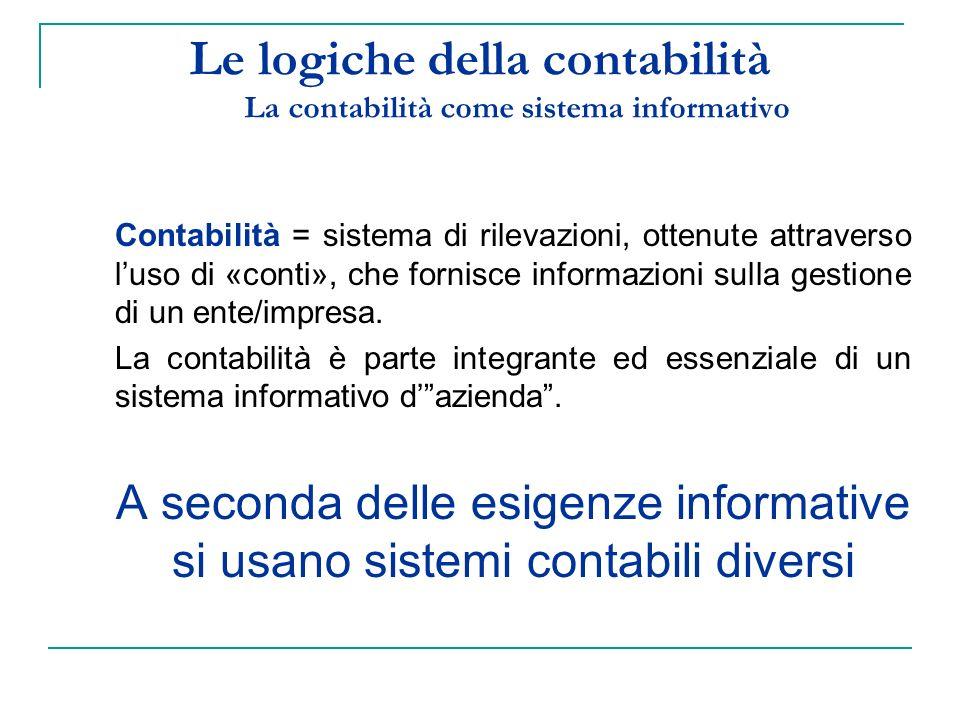 Le logiche della contabilità La contabilità come sistema informativo Contabilità = sistema di rilevazioni, ottenute attraverso luso di «conti», che fornisce informazioni sulla gestione di un ente/impresa.
