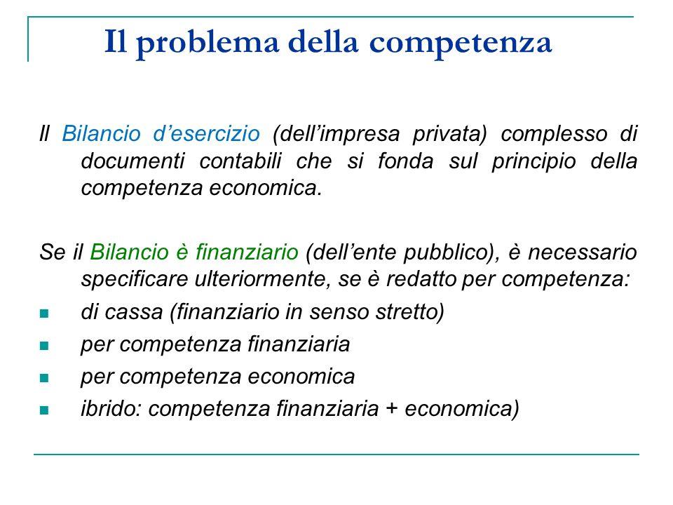 Il problema della competenza Il Bilancio desercizio (dellimpresa privata) complesso di documenti contabili che si fonda sul principio della competenza economica.
