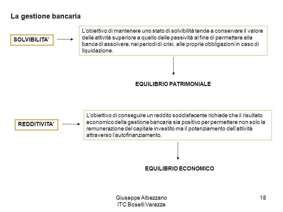 Giuseppe Albezzano ITC Boselli Varazze 18 La gestione bancaria SOLVIBILITA Lobiettivo di mantenere uno stato di solvibilità tende a conservare il valo