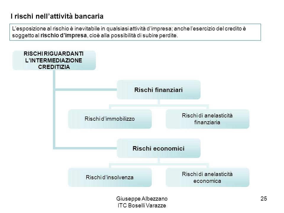 Giuseppe Albezzano ITC Boselli Varazze 25 I rischi nellattività bancaria Lesposizione al rischio è inevitabile in qualsiasi attività dimpresa; anche l