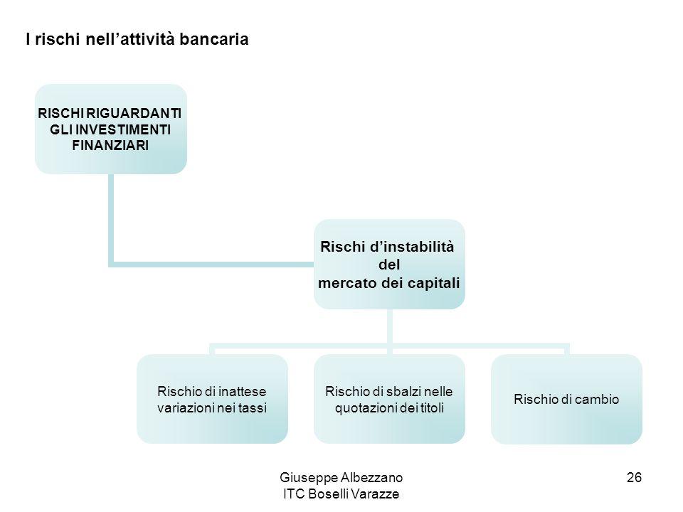 Giuseppe Albezzano ITC Boselli Varazze 26 I rischi nellattività bancaria RISCHI RIGUARDANTI GLI INVESTIMENTI FINANZIARI Rischi dinstabilità del mercat