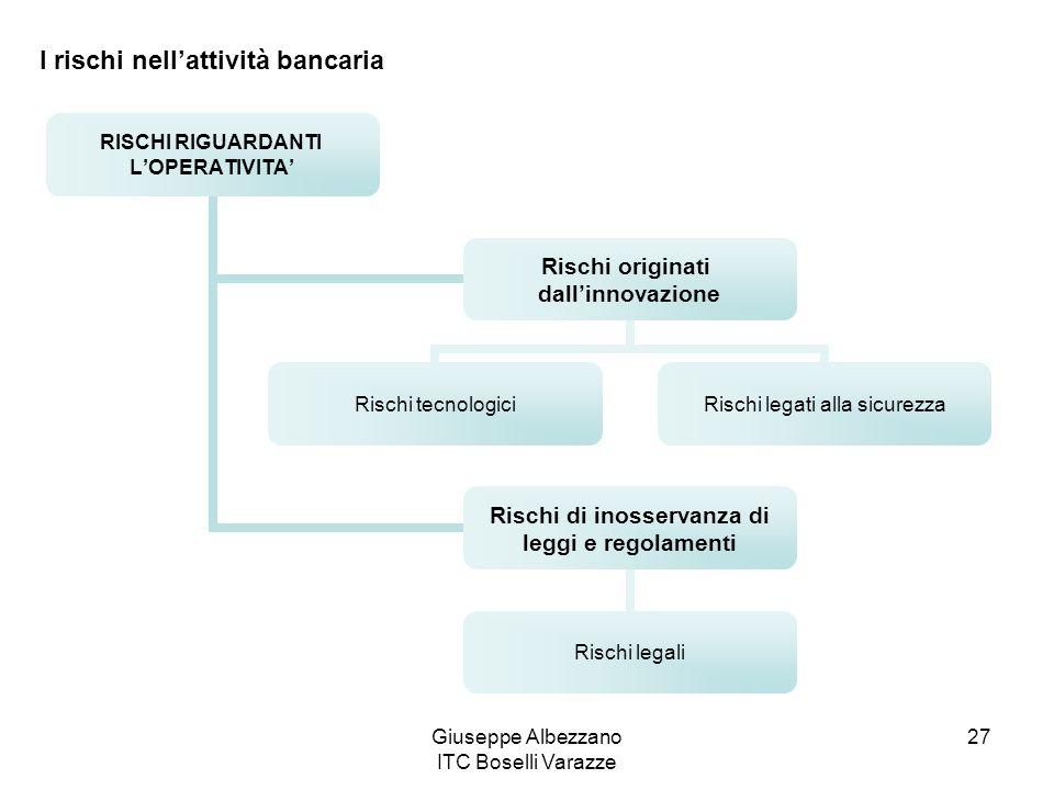 Giuseppe Albezzano ITC Boselli Varazze 27 RISCHI RIGUARDANTI LOPERATIVITA Rischi originati dallinnovazione Rischi tecnologici Rischi legati alla sicur