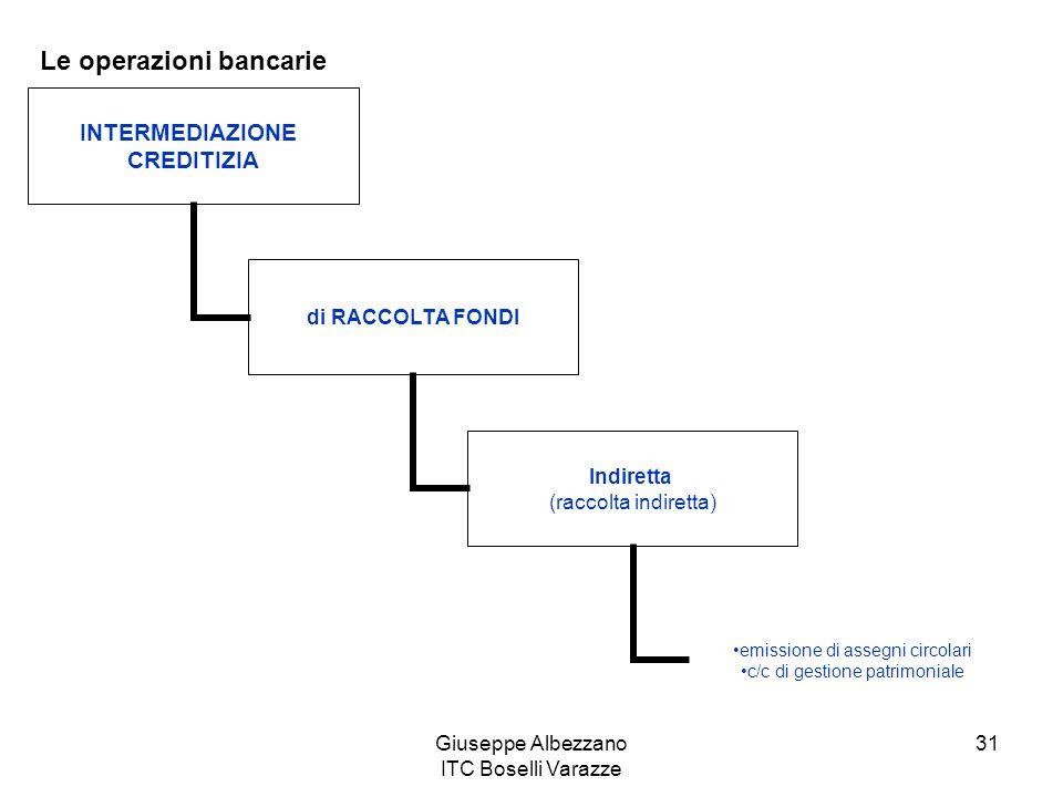 Giuseppe Albezzano ITC Boselli Varazze 31 Le operazioni bancarie INTERMEDIAZIONE CREDITIZIA di RACCOLTA FONDI Indiretta (raccolta indiretta) emissione