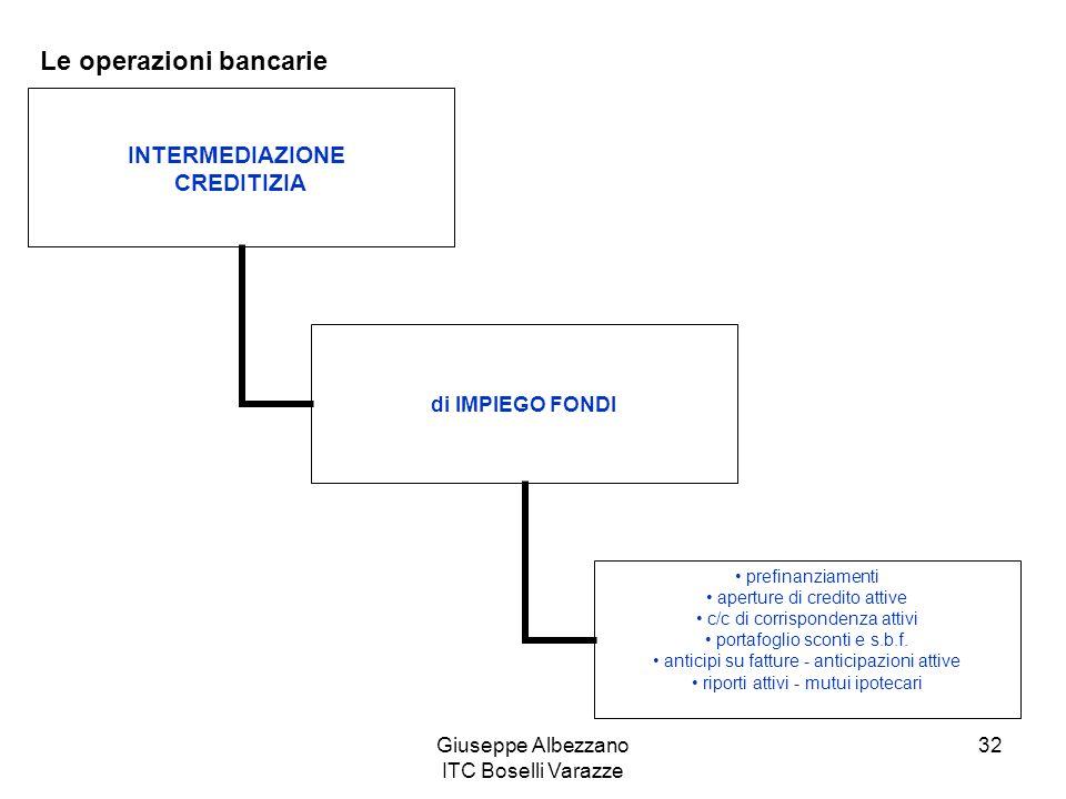 Giuseppe Albezzano ITC Boselli Varazze 32 Le operazioni bancarie INTERMEDIAZIONE CREDITIZIA di IMPIEGO FONDI prefinanziamenti aperture di credito atti