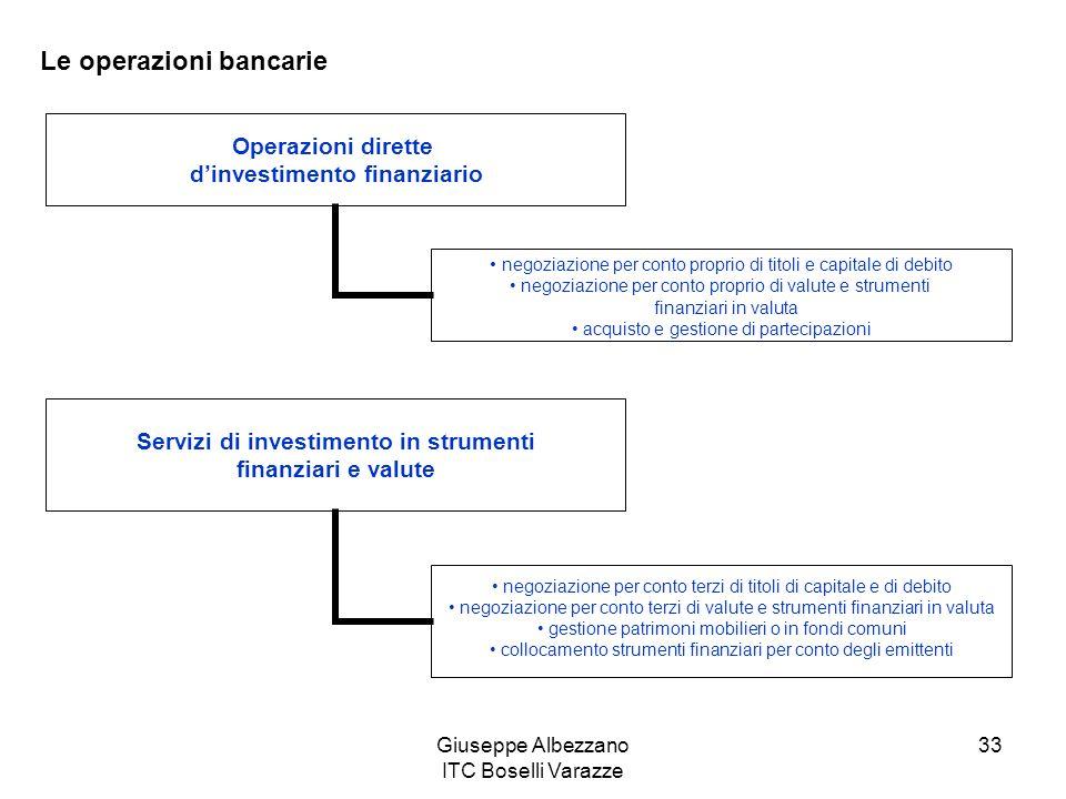 Giuseppe Albezzano ITC Boselli Varazze 33 Le operazioni bancarie Operazioni dirette dinvestimento finanziario negoziazione per conto proprio di titoli