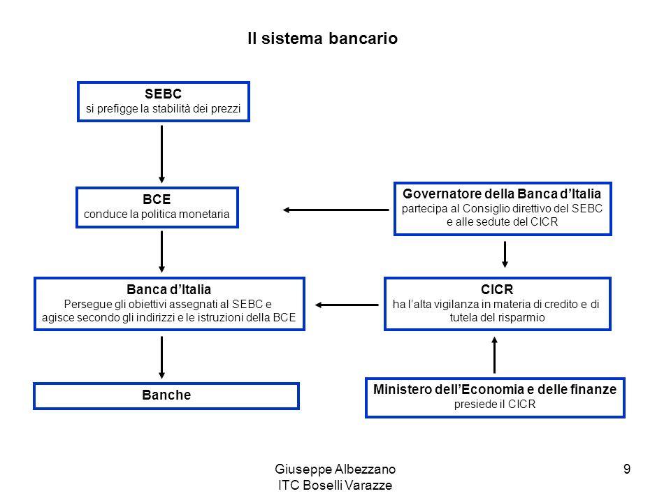 Giuseppe Albezzano ITC Boselli Varazze 9 Il sistema bancario SEBC si prefigge la stabilità dei prezzi BCE conduce la politica monetaria Banca dItalia