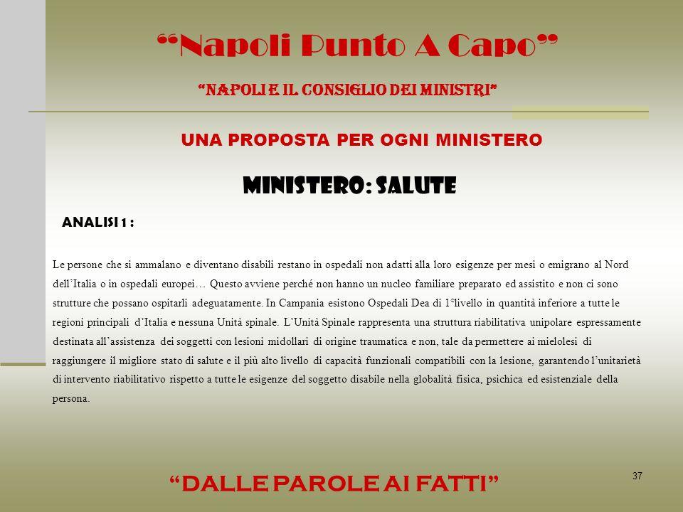 37 Napoli Punto A Capo NAPOLI E IL CONSIGLIO DEI MINISTRI UNA PROPOSTA PER OGNI MINISTERO DALLE PAROLE AI FATTI MINISTERO: SALUTE ANALISI 1 : Le perso