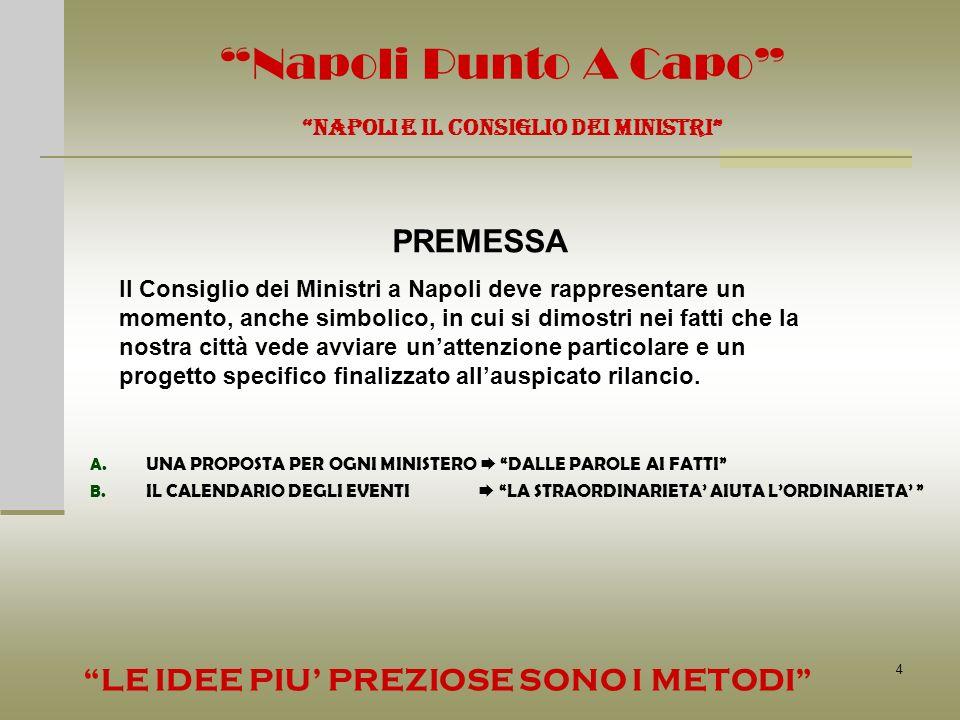 4 Napoli Punto A Capo A. UNA PROPOSTA PER OGNI MINISTERO DALLE PAROLE AI FATTI B. IL CALENDARIO DEGLI EVENTI LA STRAORDINARIETA AIUTA LORDINARIETA LE