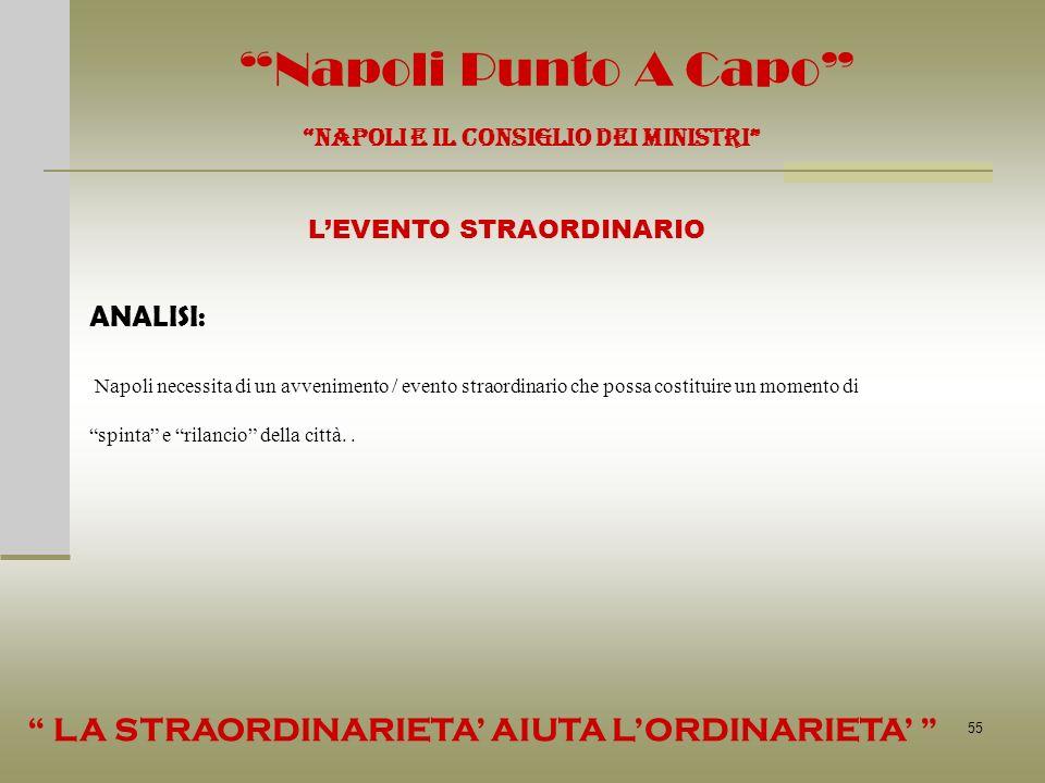 55 Napoli Punto A Capo NAPOLI E IL CONSIGLIO DEI MINISTRI LEVENTO STRAORDINARIO Napoli necessita di un avvenimento / evento straordinario che possa costituire un momento di spinta e rilancio della città..