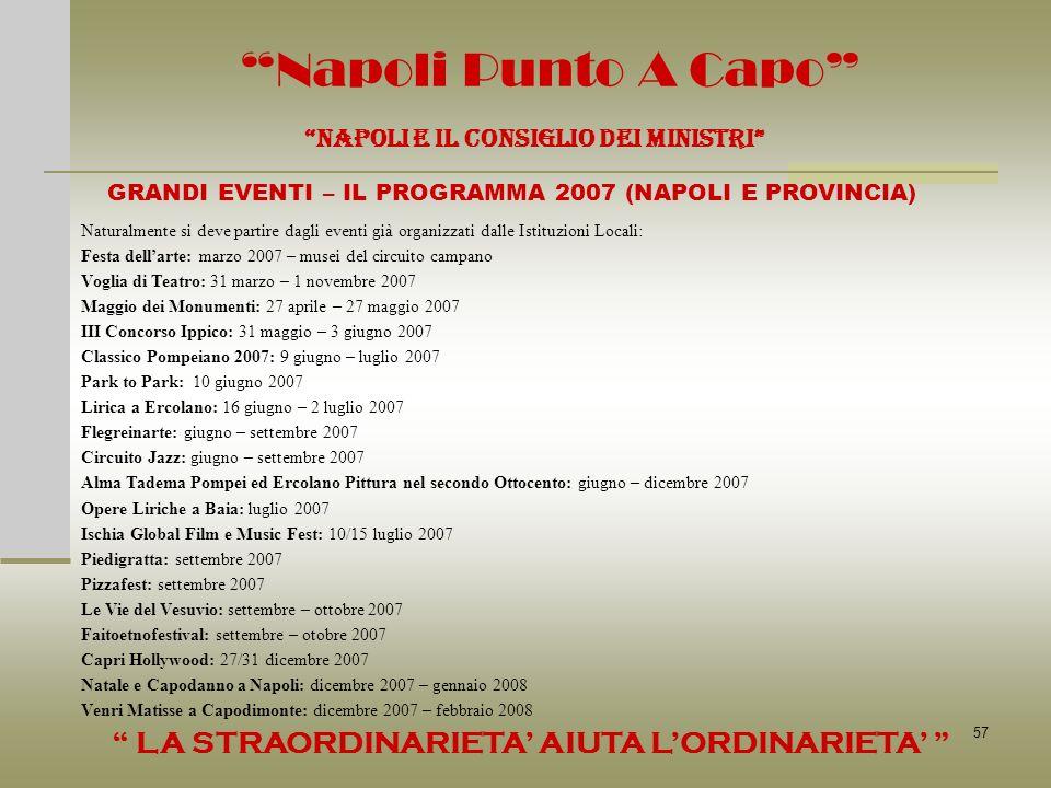 57 Napoli Punto A Capo NAPOLI E IL CONSIGLIO DEI MINISTRI GRANDI EVENTI – IL PROGRAMMA 2007 (NAPOLI E PROVINCIA) Naturalmente si deve partire dagli ev