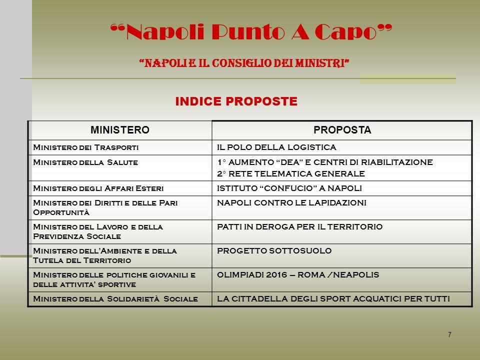 7 Napoli Punto A Capo NAPOLI E IL CONSIGLIO DEI MINISTRI INDICE PROPOSTE MINISTEROPROPOSTA Ministero dei TrasportiIL POLO DELLA LOGISTICA Ministero de