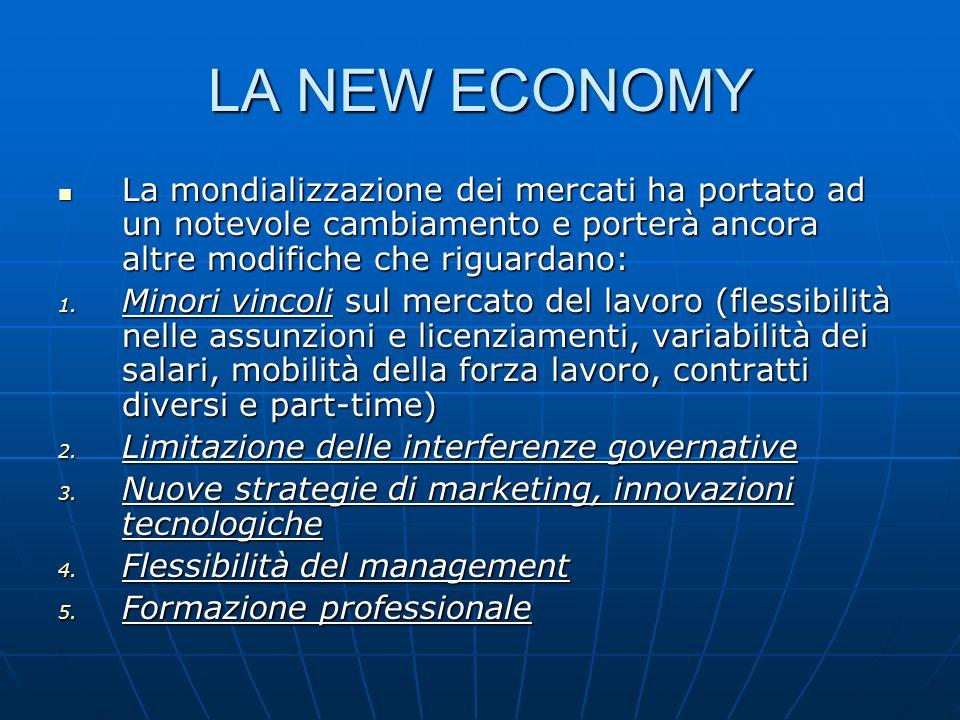 LA NEW ECONOMY La mondializzazione dei mercati ha portato ad un notevole cambiamento e porterà ancora altre modifiche che riguardano: La mondializzazi