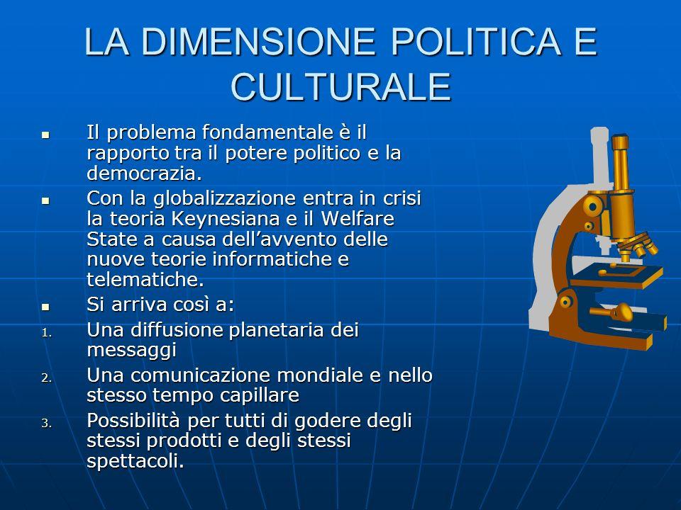 LA DIMENSIONE POLITICA E CULTURALE Il problema fondamentale è il rapporto tra il potere politico e la democrazia. Il problema fondamentale è il rappor