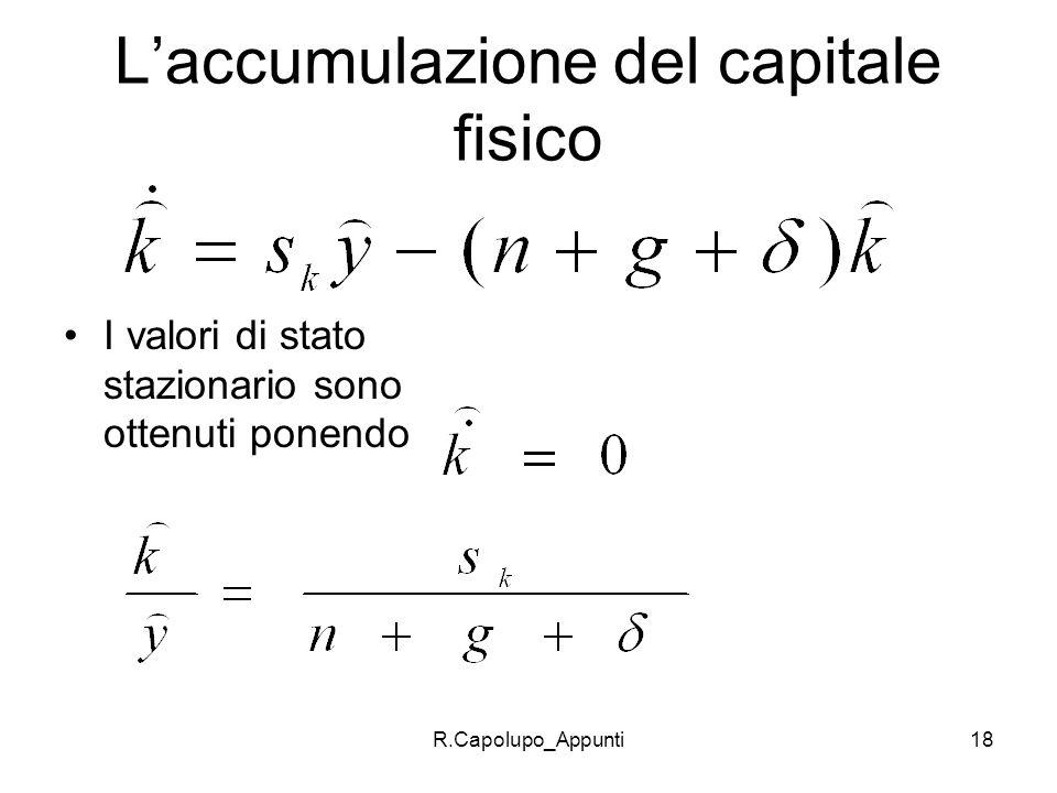 R.Capolupo_Appunti18 Laccumulazione del capitale fisico I valori di stato stazionario sono ottenuti ponendo