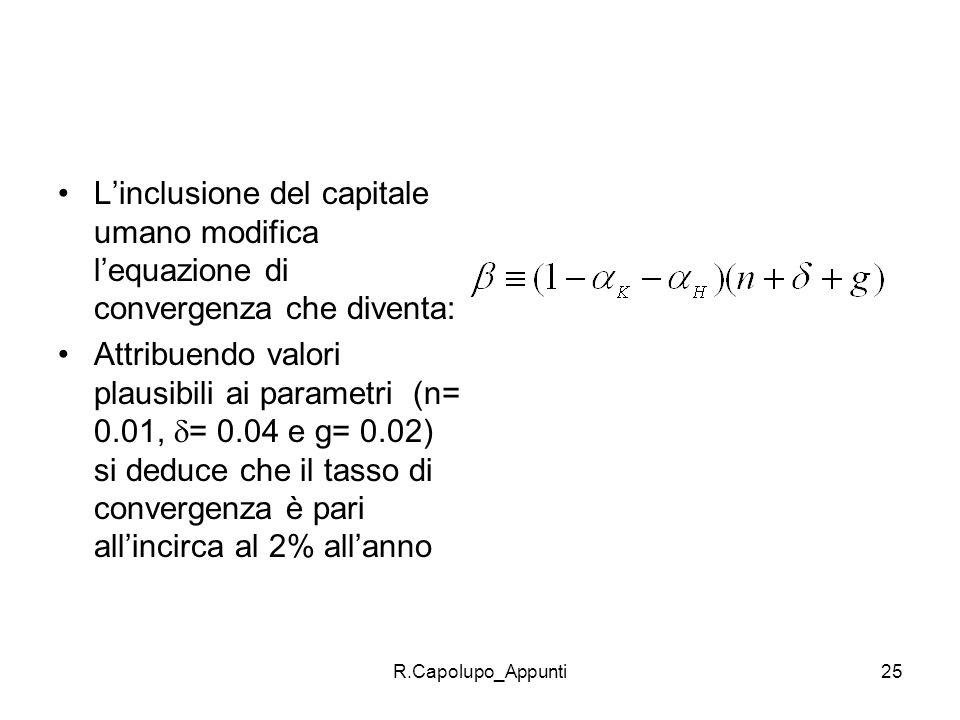 R.Capolupo_Appunti25 Linclusione del capitale umano modifica lequazione di convergenza che diventa: Attribuendo valori plausibili ai parametri (n= 0.0