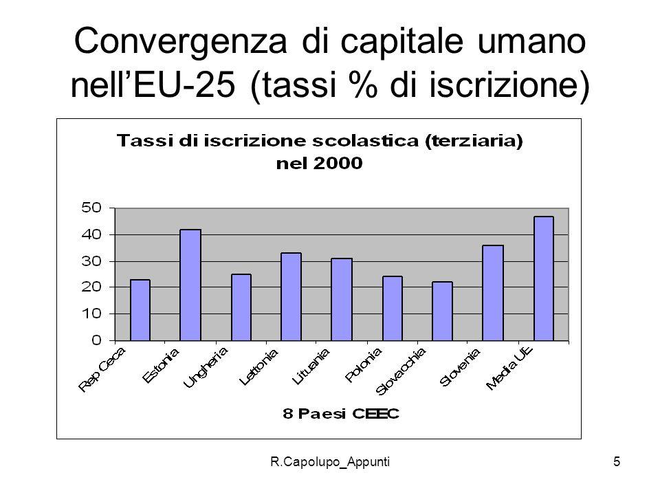 R.Capolupo_Appunti5 Convergenza di capitale umano nellEU-25 (tassi % di iscrizione)