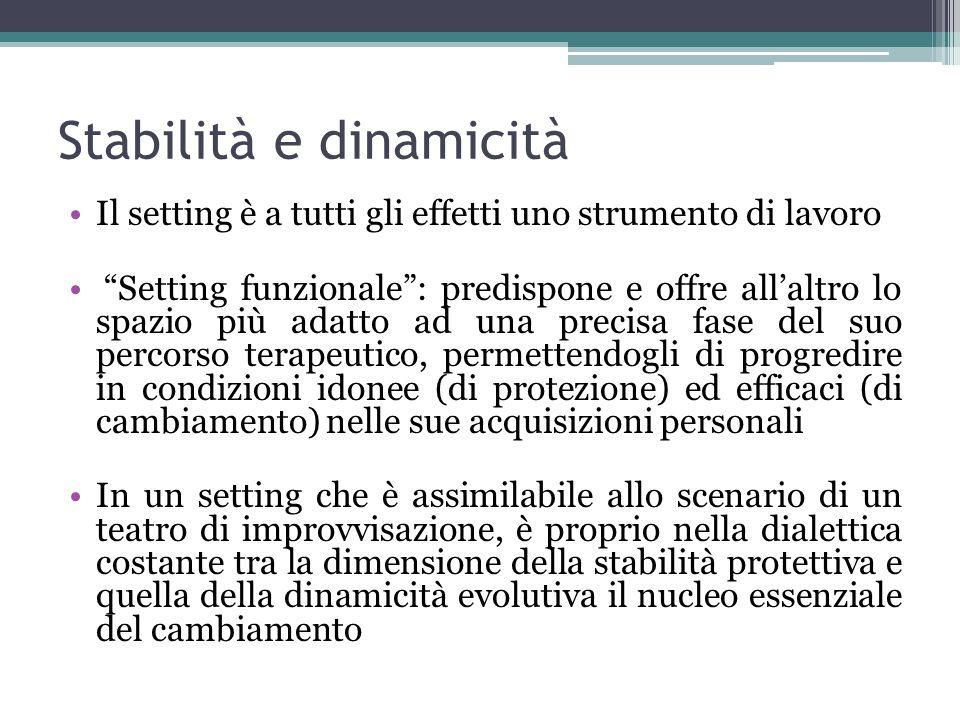Stabilità e dinamicità Il setting è a tutti gli effetti uno strumento di lavoro Setting funzionale: predispone e offre allaltro lo spazio più adatto a