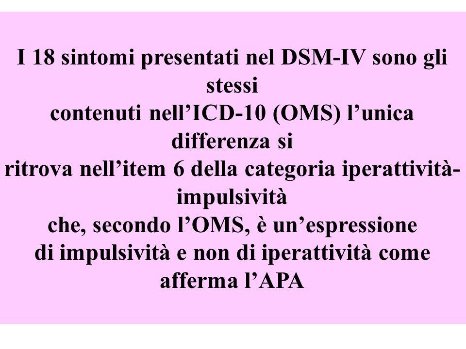 I 18 sintomi presentati nel DSM-IV sono gli stessi contenuti nellICD-10 (OMS) lunica differenza si ritrova nellitem 6 della categoria iperattività- im