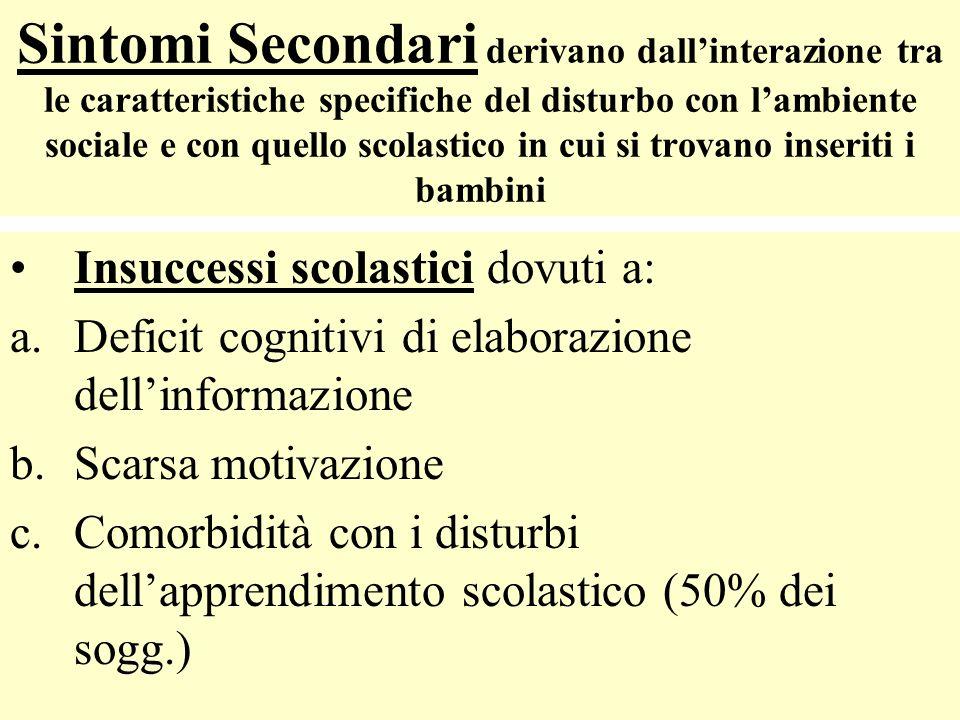 Sintomi Secondari derivano dallinterazione tra le caratteristiche specifiche del disturbo con lambiente sociale e con quello scolastico in cui si trov