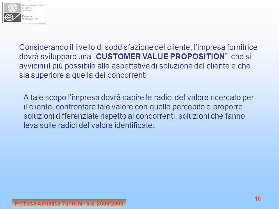 Prof.ssa Annalisa Tunisini - a.a. 2008/2009 10 Considerando il livello di soddisfazione del cliente, limpresa fornitrice dovrà sviluppare una CUSTOMER